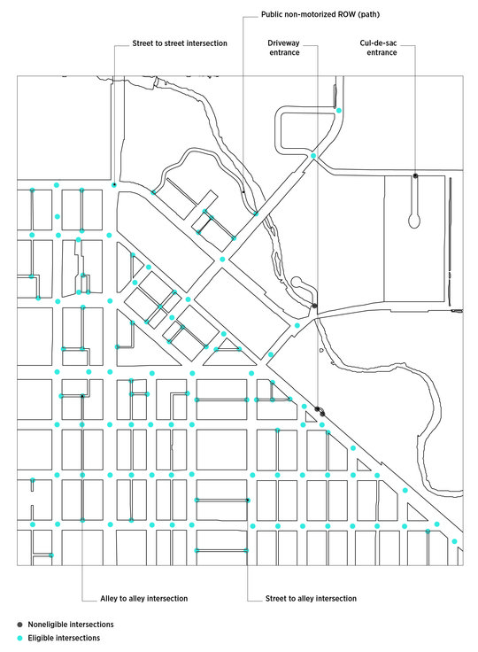 Counting Intersections